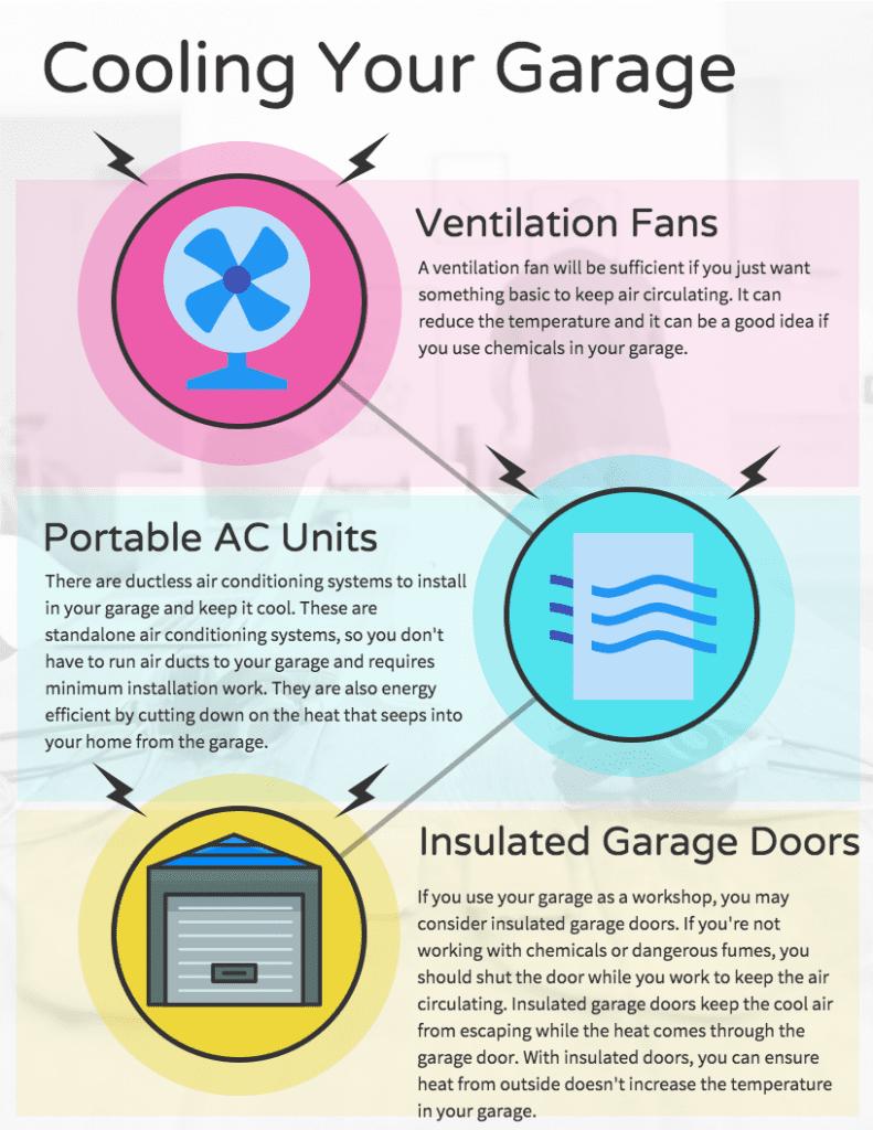 Garage Door LV-Cooling-Garage-Infographic